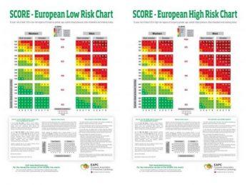Voorspellen en beheersen van het risico op hartaandoening